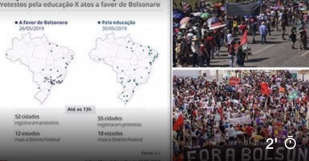 GLOBO RECONHECE: 30M É MAIOR QUE MICARETA BOLSONARISTA DO DOMINGO